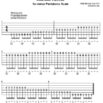 16th Note Exercise for minor Pentatonic Scale