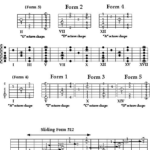 A Monor Pentatonic Scale FOrms with Otave Shapes