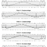 Minor Pentatonic Scale Practice Routine