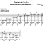 pentatonic scales hammers and pulls - exercise 2