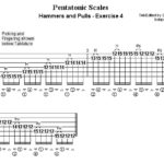 pentatonic scales hammers and pulls - exercise 4