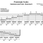 pentatonic scales hammers and pulls - exercise 5